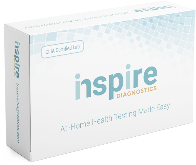 Inspire Test Kit
